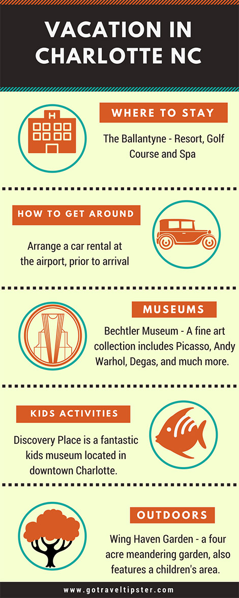 An infographic for vacation in Charlotte, NC summarizes the article.  Features suggestions for vacation in Charlotte nc.  Including  Charlotte North Carolina, What to do in Charlotte, Travel tips Charlotte - where to stay in Charlotte and outdoor activities.