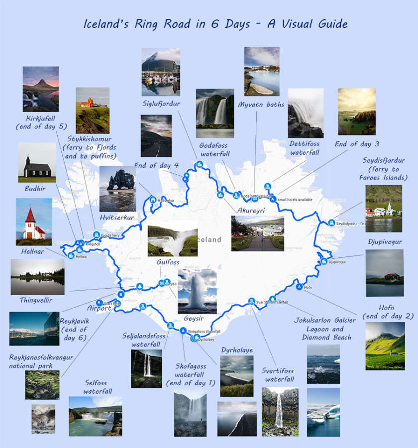 Iceland Itinerary - Drive Ring Road in 6 Days - TRAVELTIPSTER